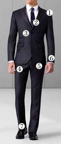 Семь советов по выбору костюма